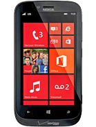 Nokia Lumia 822 Price in Pakistan