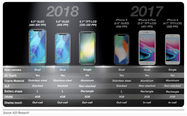 Apple Will Unveil Latest iPhones in an Event on September 12