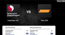 MediaTek Helio G95 Gaming Vs Snapdragon 720G