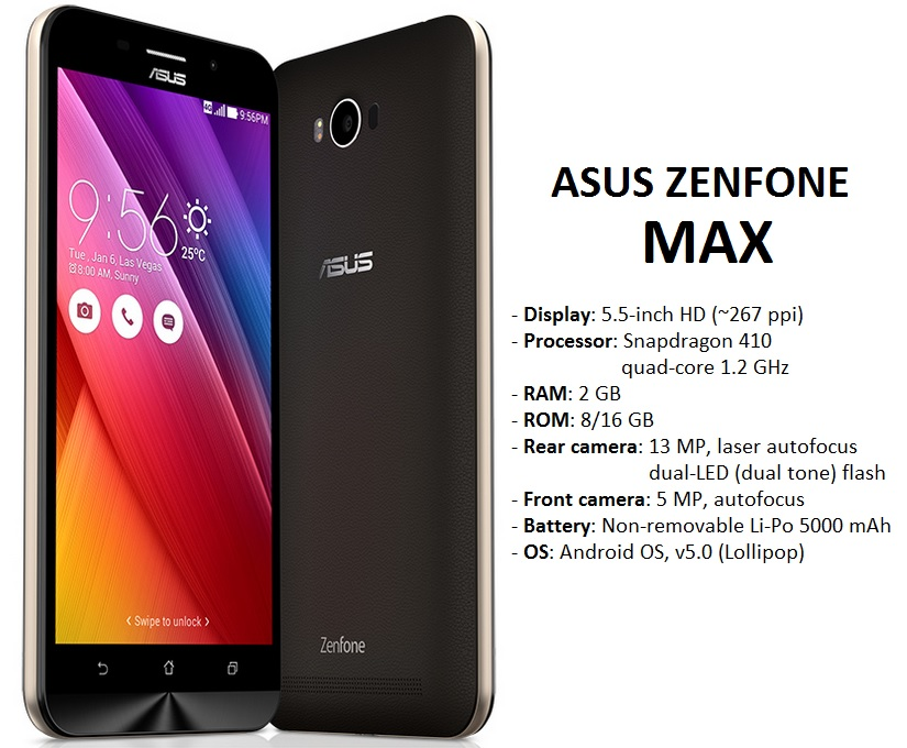 Asus Zenfone Max Price In Pakistan